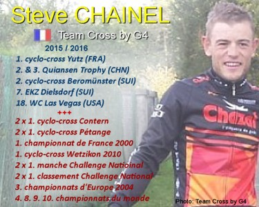 Steve Chainel